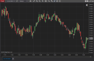 Chart Portara CQG Data Factory data in NinjaTrader 8